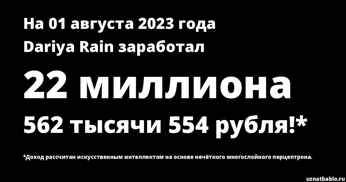Сколько заработал Dariya Rain на Youtube на 18 октября 2018 года