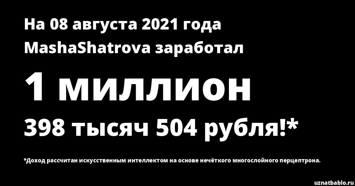 Сколько заработал MashaShatrova на Youtube на 15 декабря 2019 года