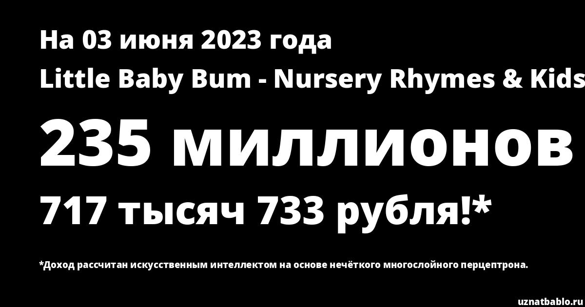 Сколько заработал LittleBabyBum на Youtube на 25 апреля 2019 года