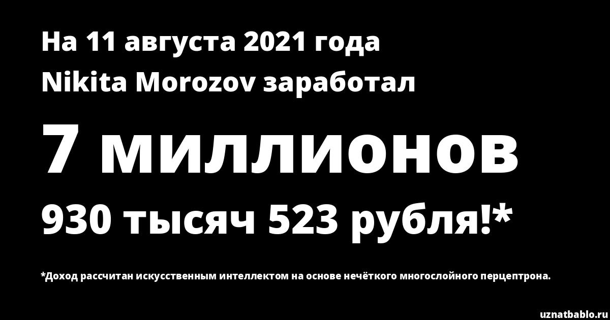 Сколько заработал Nikita Morozov на Youtube на 22 сентября 2018 года