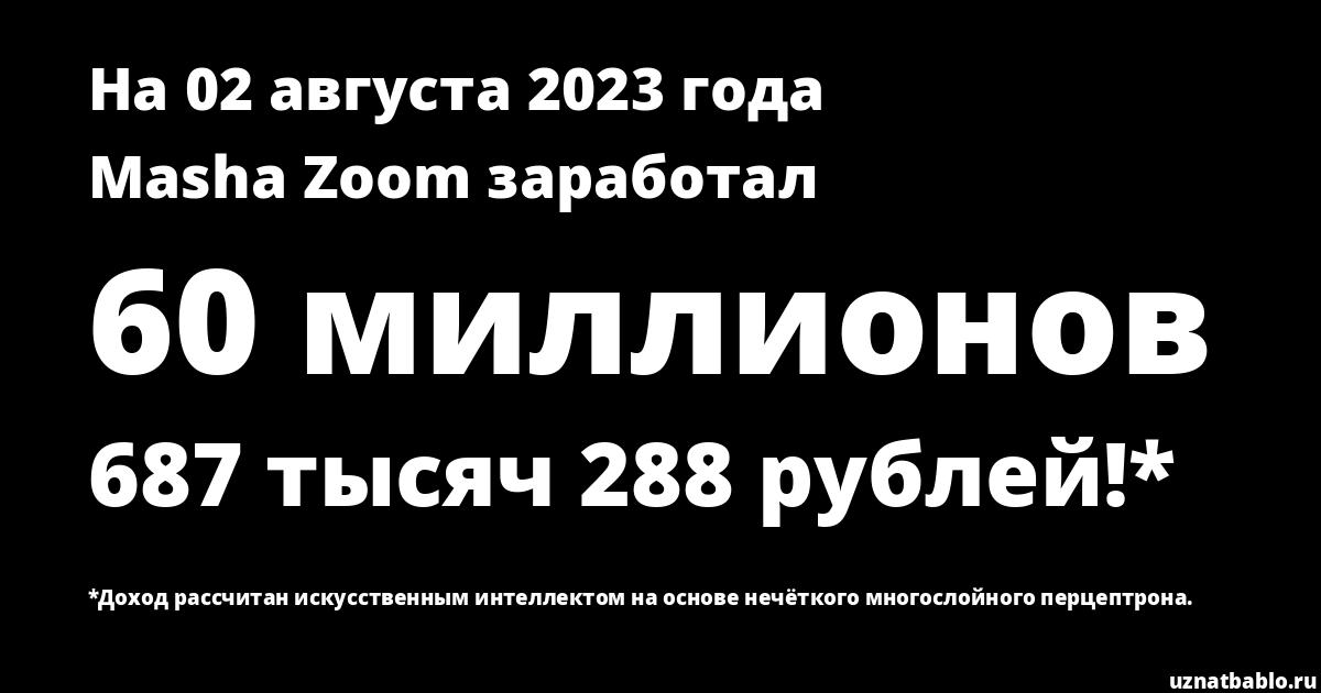 Сколько заработал Masha Zoom на Youtube на 24 января 2020 года