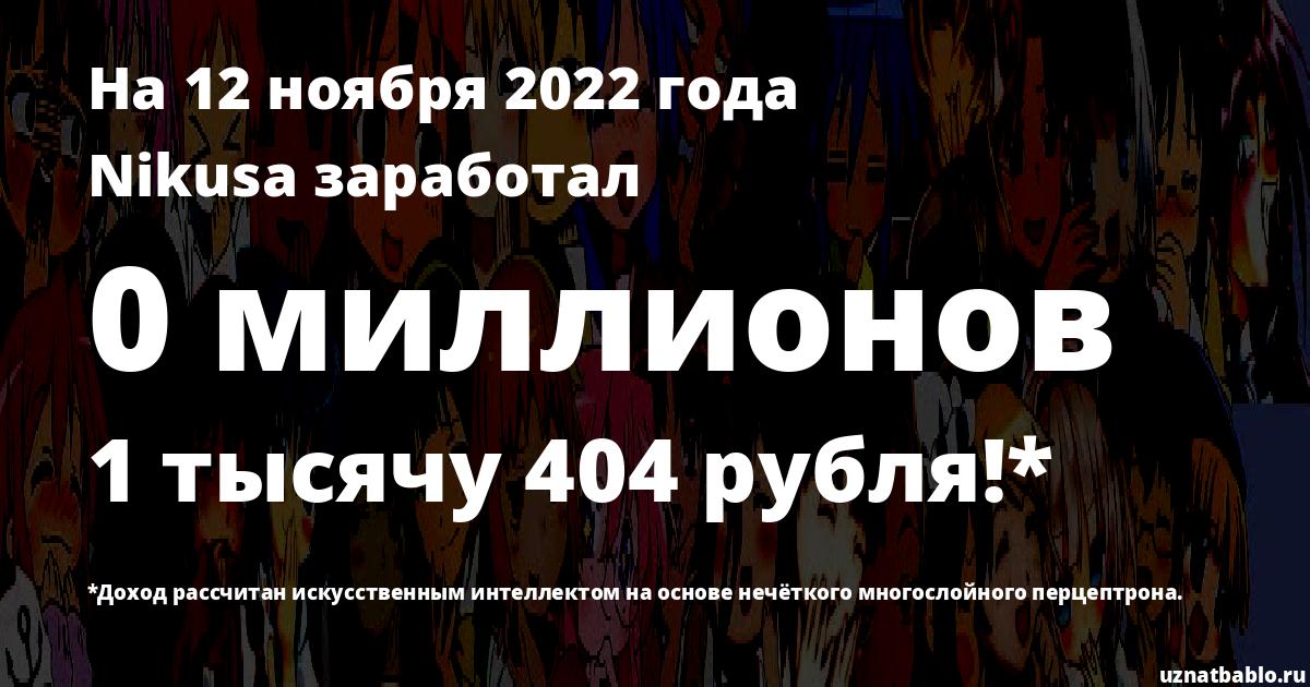 Сколько заработал Nikusa на Youtube на 17 февраля 2020 года