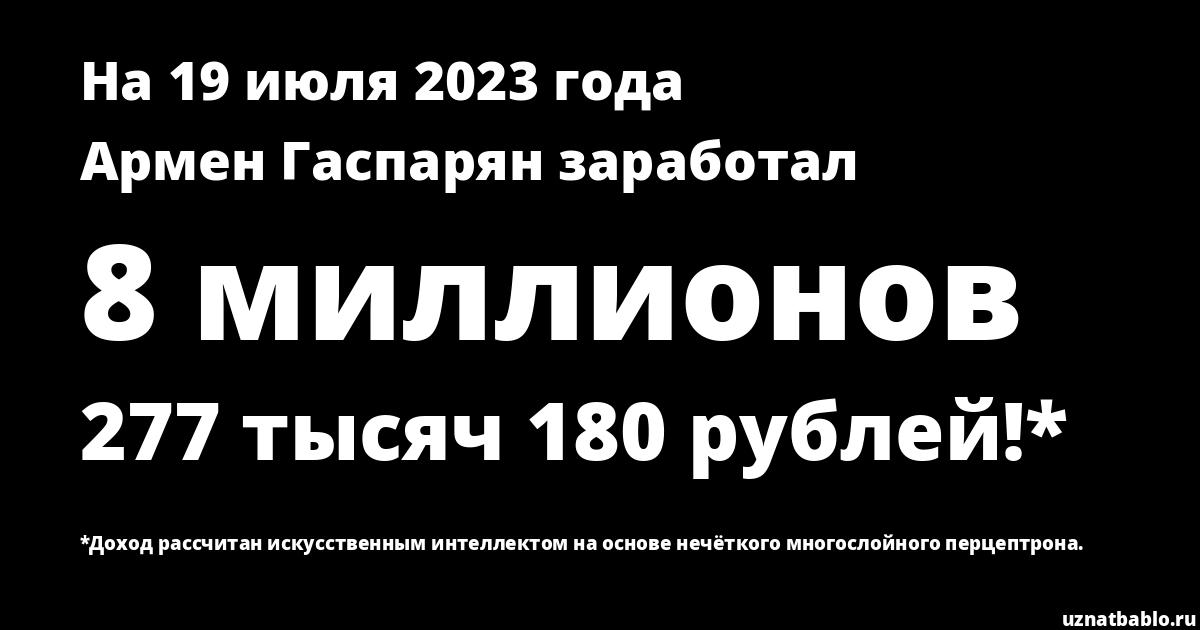 Сколько заработал Армен Гаспарян на Youtube на 28 марта 2020 года