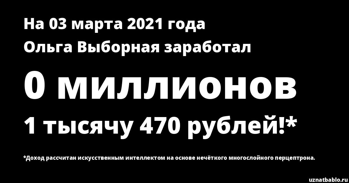 Сколько заработал Ольга Выборная на Youtube на 29 февраля 2020 года