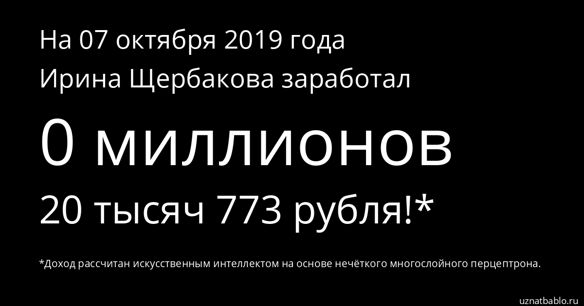 Сколько заработал Ирина Щербакова на Youtube на 19 ноября 2019 года