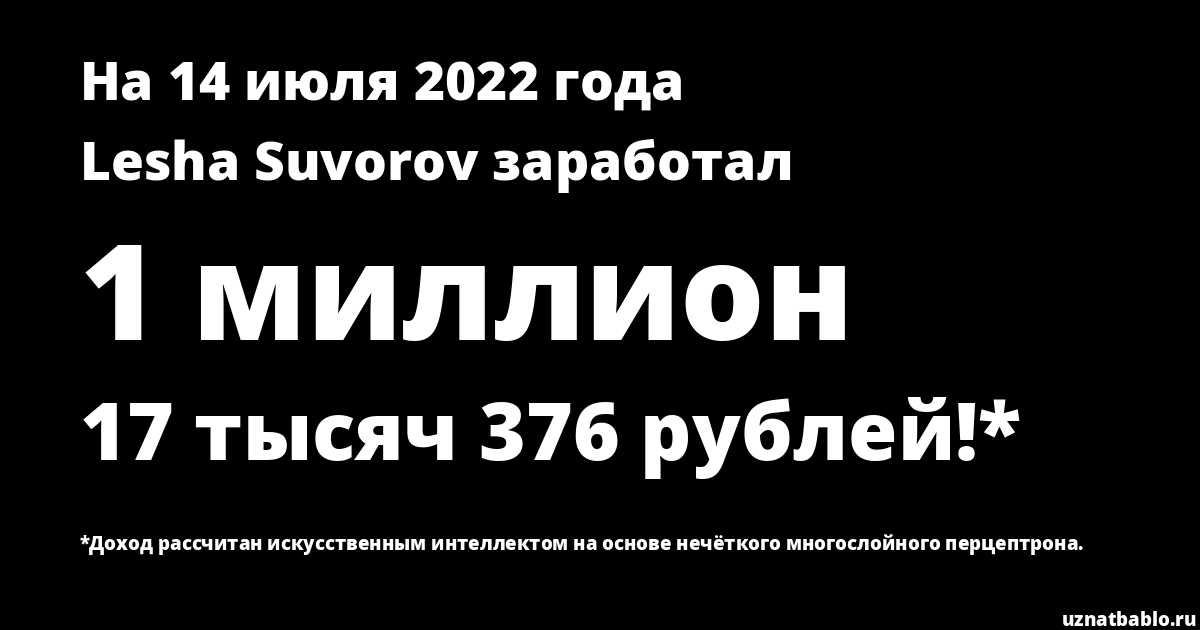 Сколько заработал Lesha Suvorov на Youtube на 18 февраля 2019 года