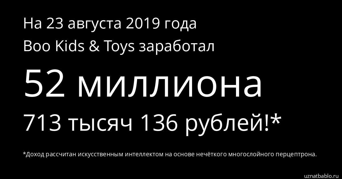 Сколько заработал Boo Kids & Toys на Youtube на 18 ноября 2019 года