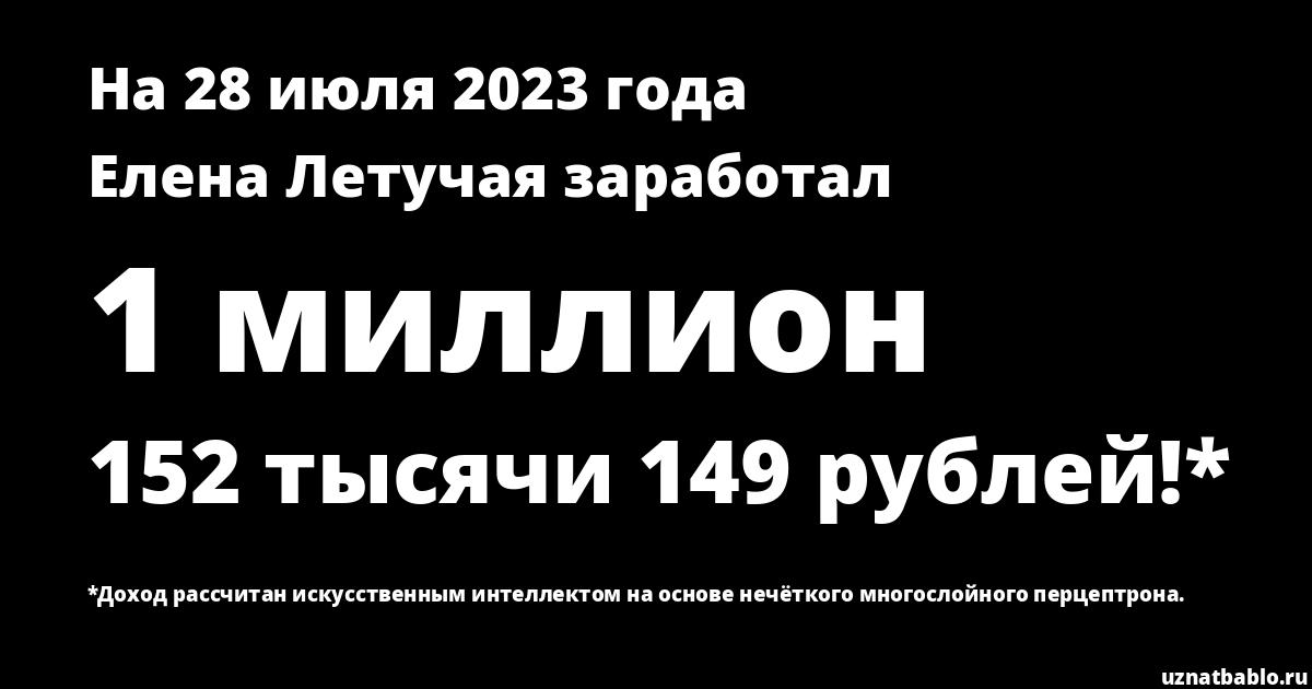 Сколько заработал Елена Летучая на Youtube на 28 марта 2020 года