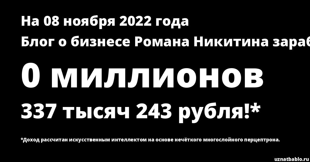 Сколько заработал Бизнес блог Романа Никитина на Youtube на 18 февраля 2020 года