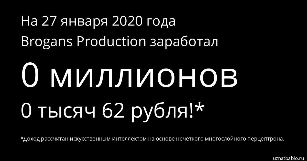 Сколько заработал Brogans Production на Youtube на 18 февраля 2020 года