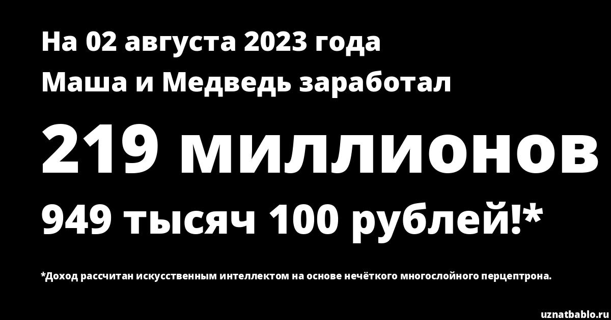 Сколько заработал Маша и Медведь на Youtube на 7 апреля 2020 года