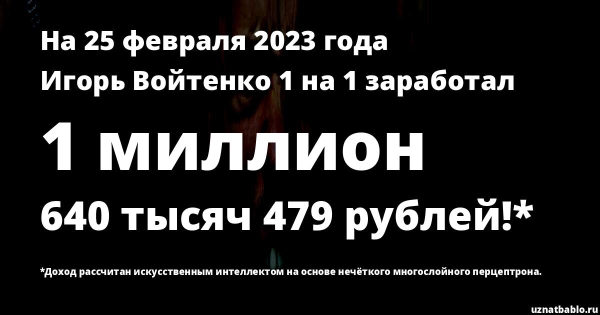 Сколько заработал Игорь Войтенко 1 на 1 на Youtube на 29 февраля 2020 года