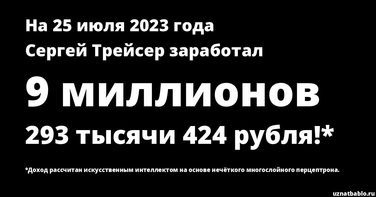 Сколько заработал Сергей Трейсер на Youtube на 25 апреля 2019 года