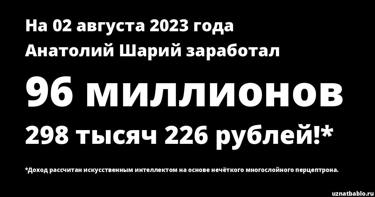 Сколько заработал Анатолий Шарий на Youtube на 7 апреля 2020 года