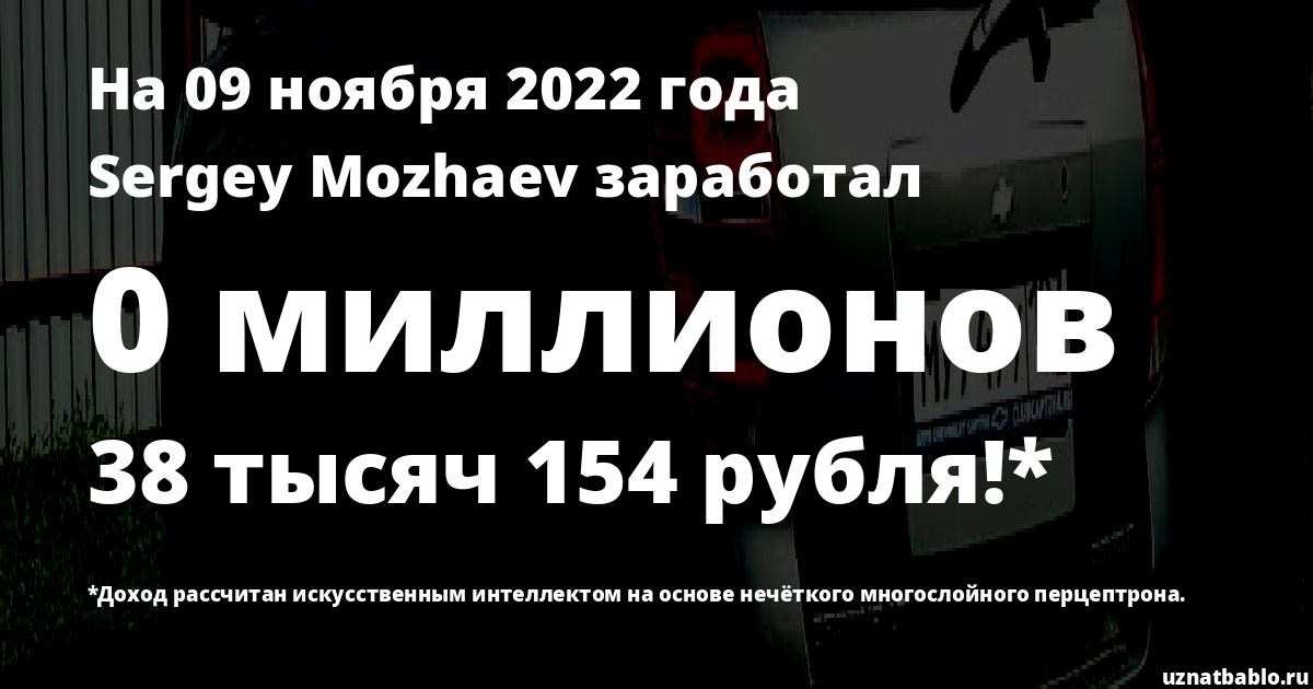 Сколько заработал Sergey Mozhaev на Youtube на 24 января 2020 года