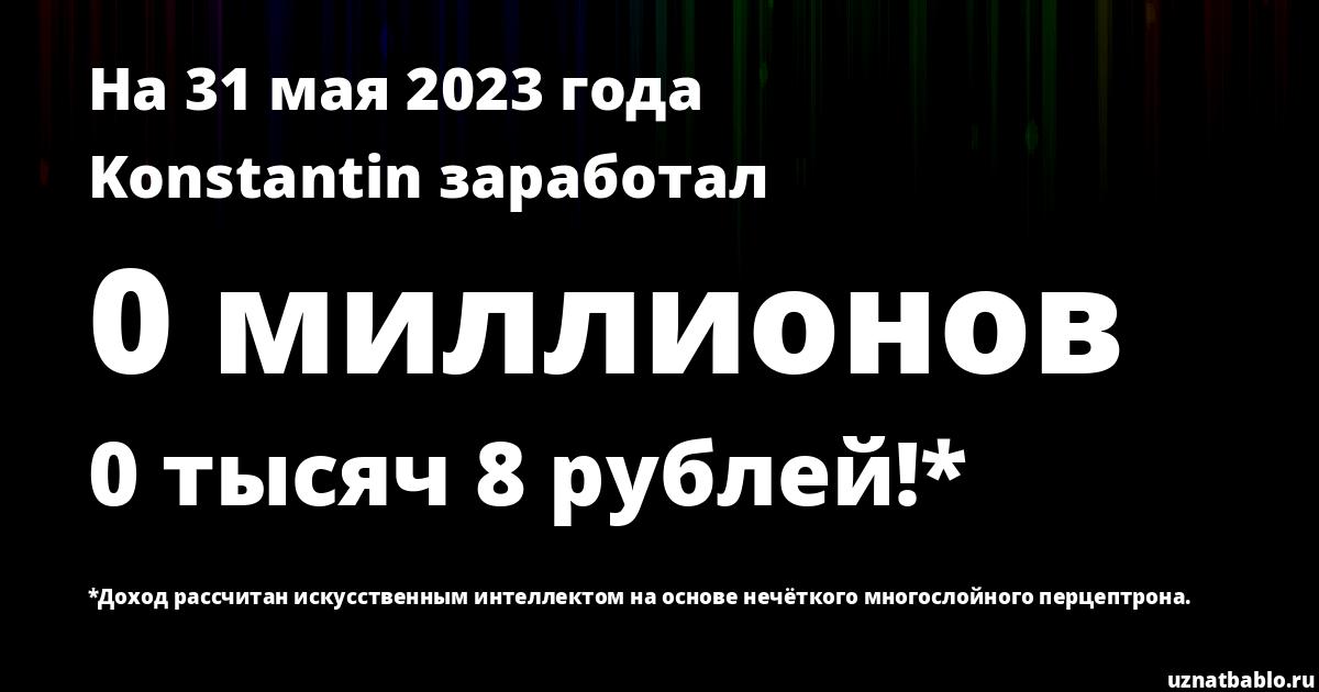 Сколько заработал Павел Нестеров на Youtube на 15 декабря 2019 года