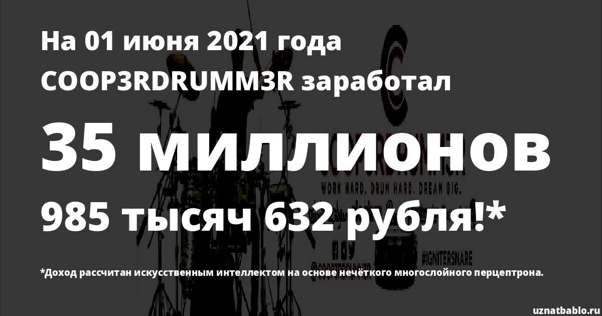 Сколько заработал COOP3RDRUMM3R на Youtube на 29 февраля 2020 года