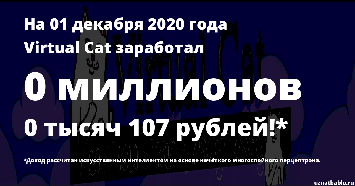 Сколько заработал Virtual Cat на Youtube на 18 февраля 2020 года