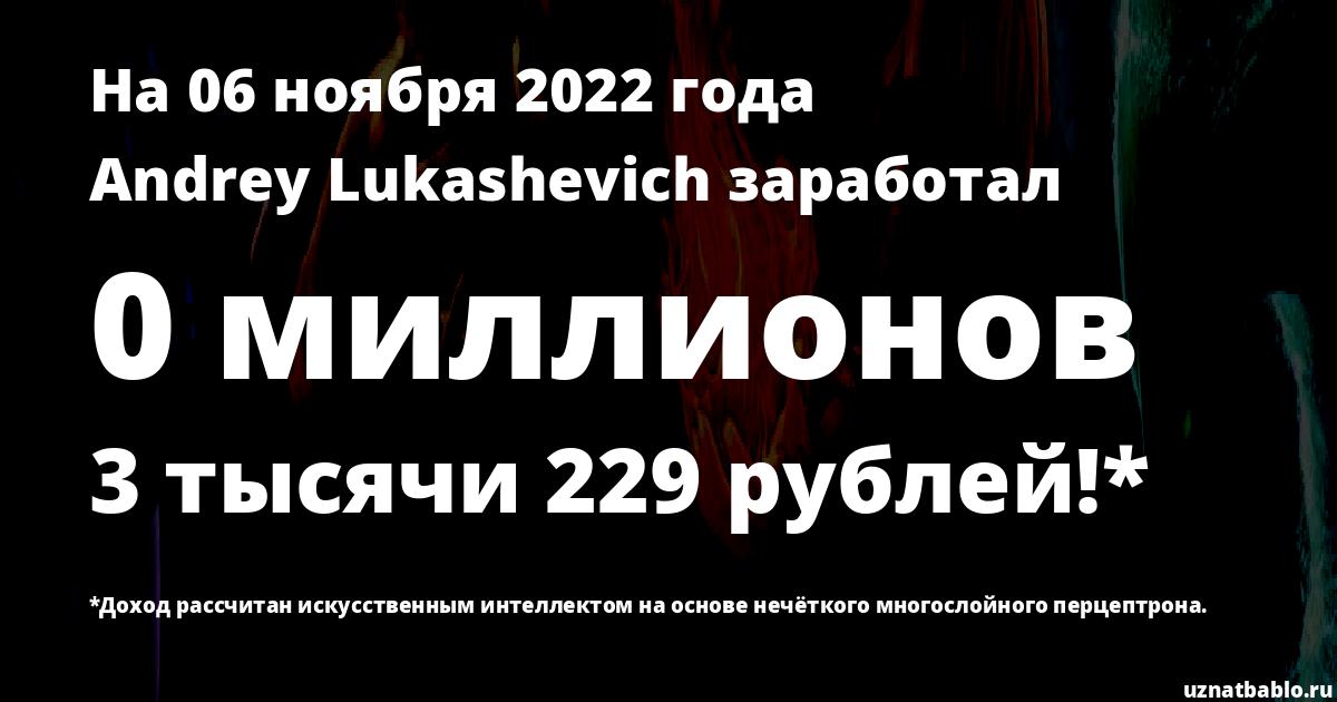Сколько заработал Andrey Lukashevich на Youtube на 22 февраля 2019 года