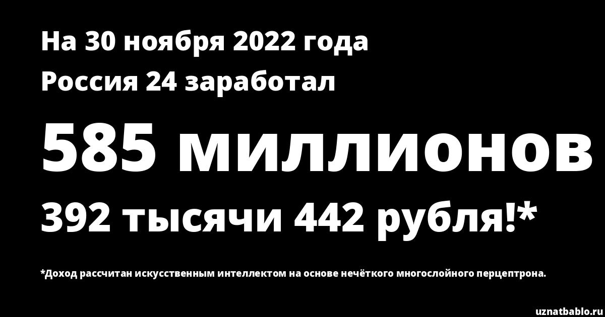 Сколько заработал Россия 24 на Youtube на 22 сентября 2018 года