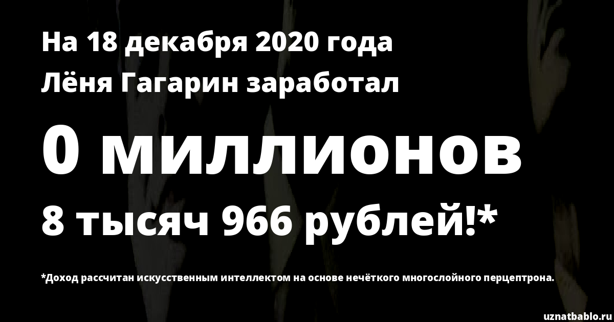 Сколько заработал Лёня Гагарин на Youtube на 19 ноября 2019 года