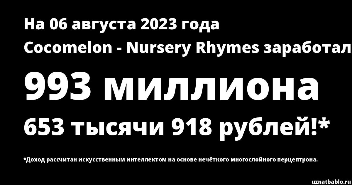 Сколько заработал Cocomelon - Nursery Rhymes на Youtube на 25 августа 2019 года