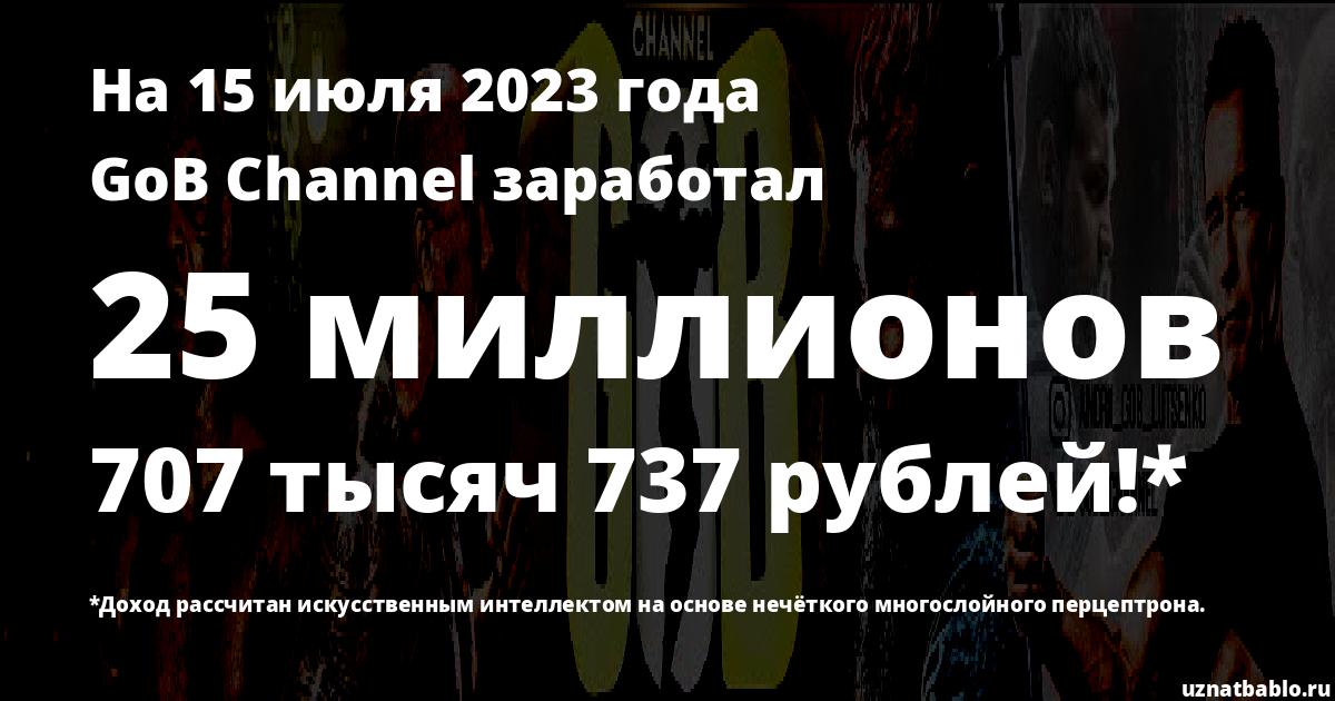 Сколько заработал GoB Channel на Youtube на 8 апреля 2020 года