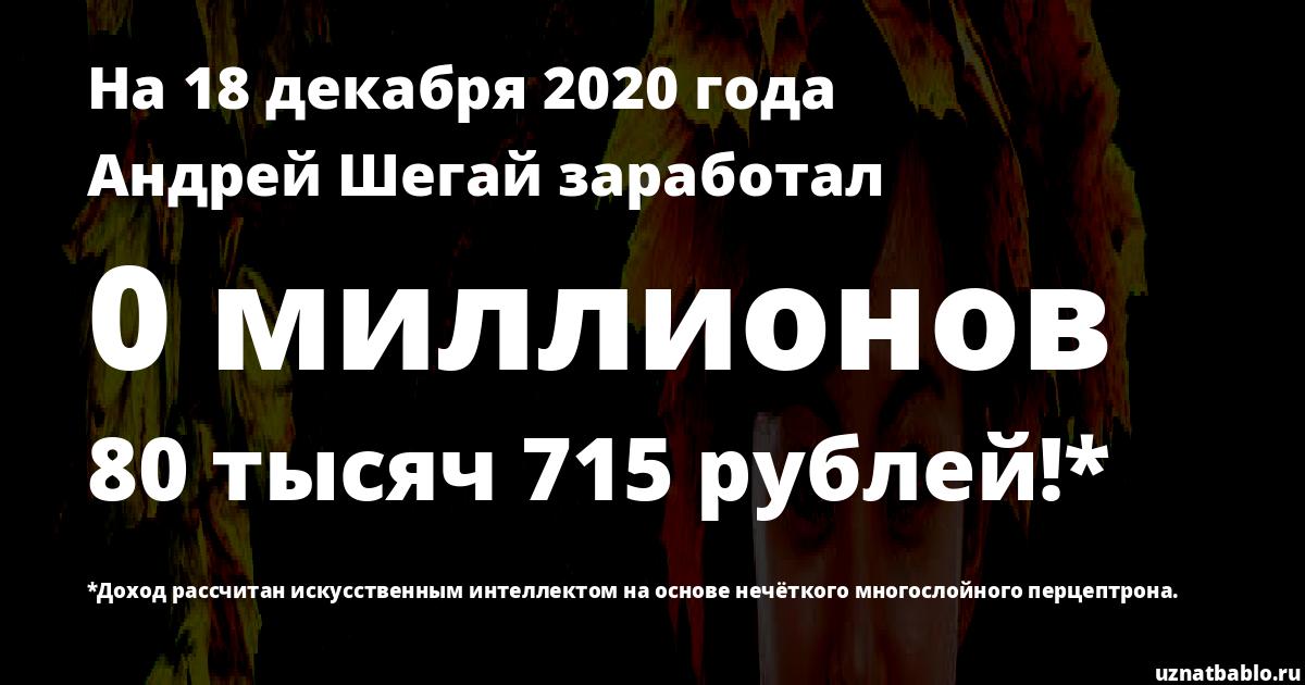 Сколько заработал Андрей Шегай на Youtube на 25 августа 2019 года
