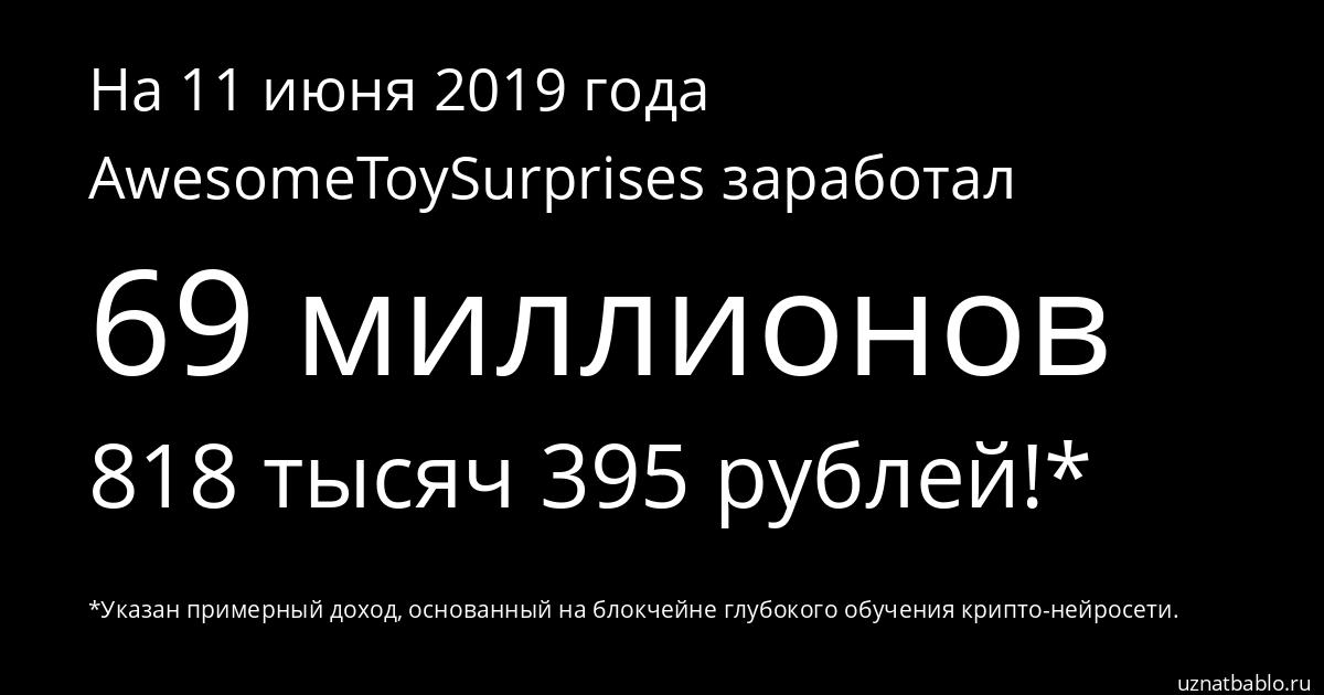 Сколько заработал AwesomeToySurprises на Youtube на 2 апреля 2020 года