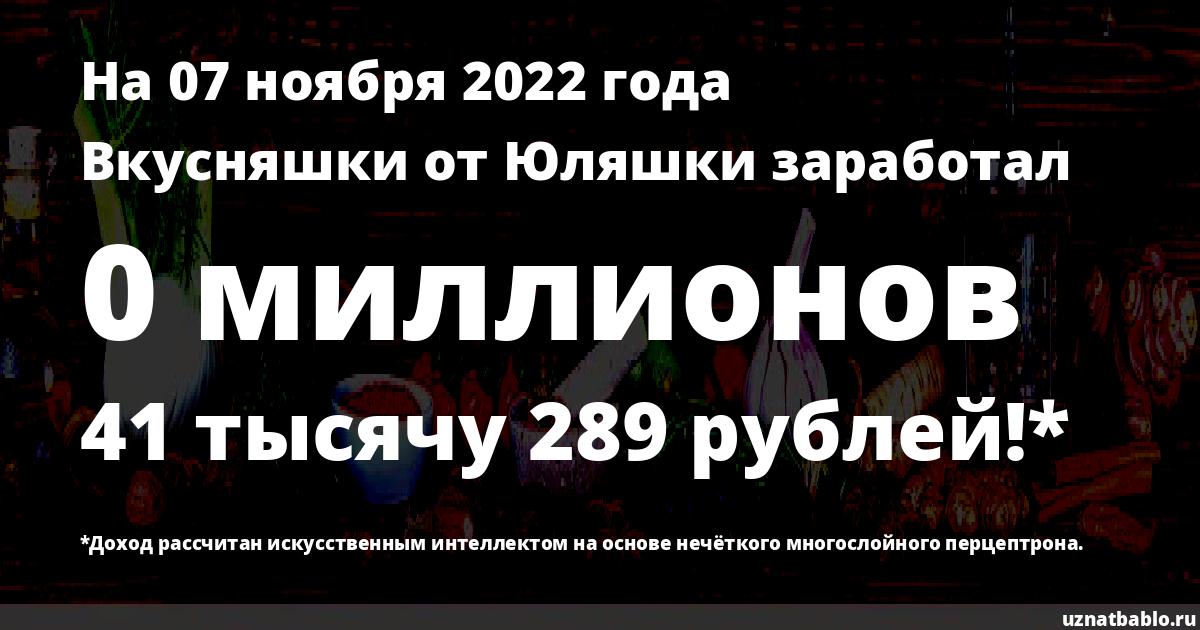 Сколько заработал ВКУСНЯШКИ от ЮЛЯШКИ на Youtube на 24 января 2020 года