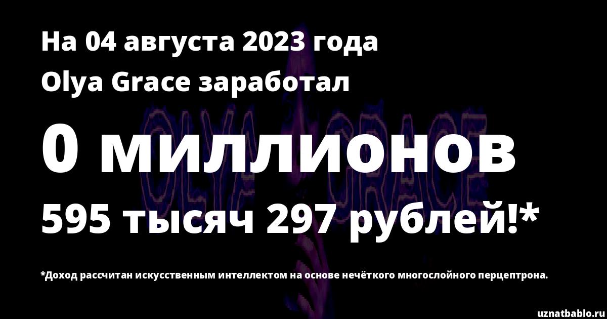 Сколько заработал Olya Grace на Youtube на 25 января 2020 года