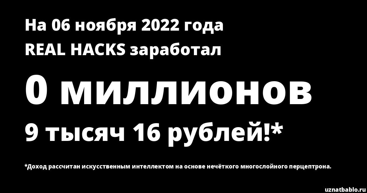 Сколько заработал REAL HACKS на Youtube на 27 января 2020 года
