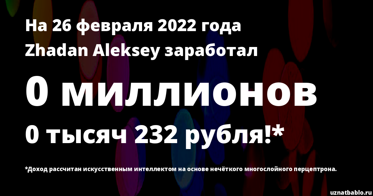 Сколько заработал Жадан Алексей на Youtube на 23 октября 2018 года