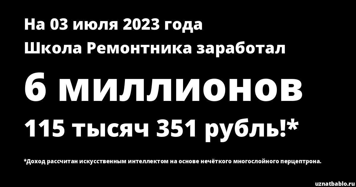 Сколько заработал Школа Ремонтника на Youtube на 29 февраля 2020 года