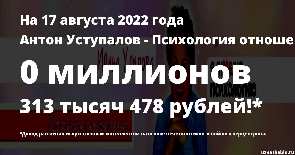 Сколько заработал Ирина Удилова - Психология отношений на Youtube на 24 января 2019 года