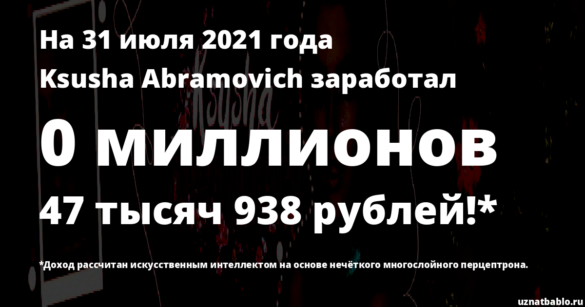 Сколько заработал Ksusha Abramovich на Youtube на 28 марта 2020 года