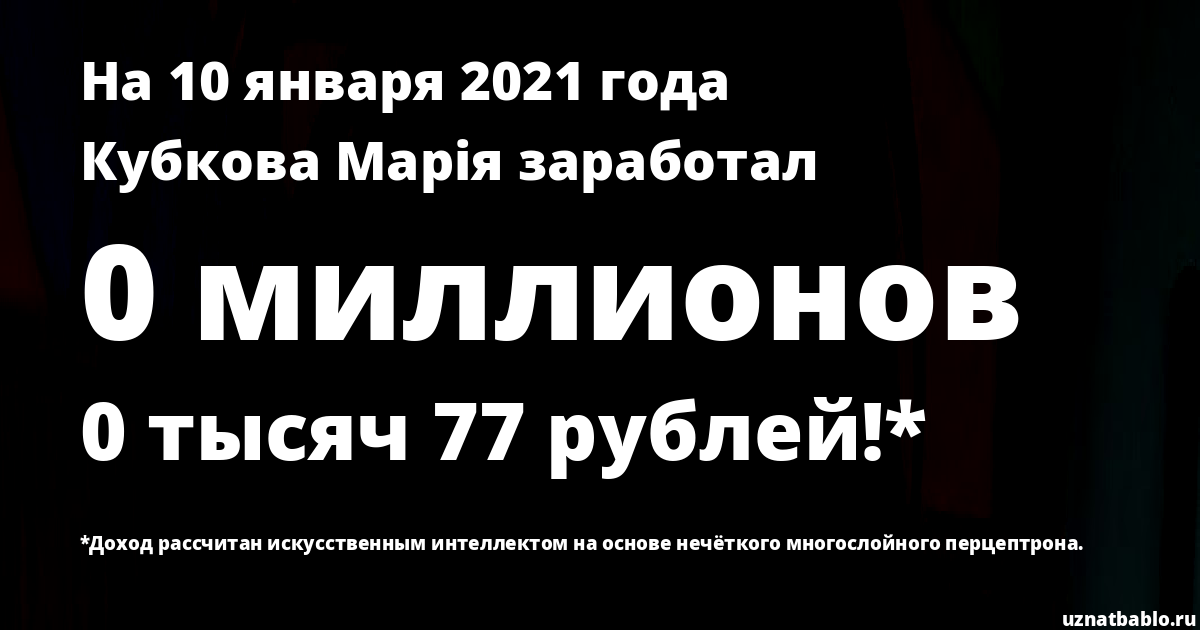 Сколько заработал Маша Кубкова TV на Youtube на 16 июня 2019 года