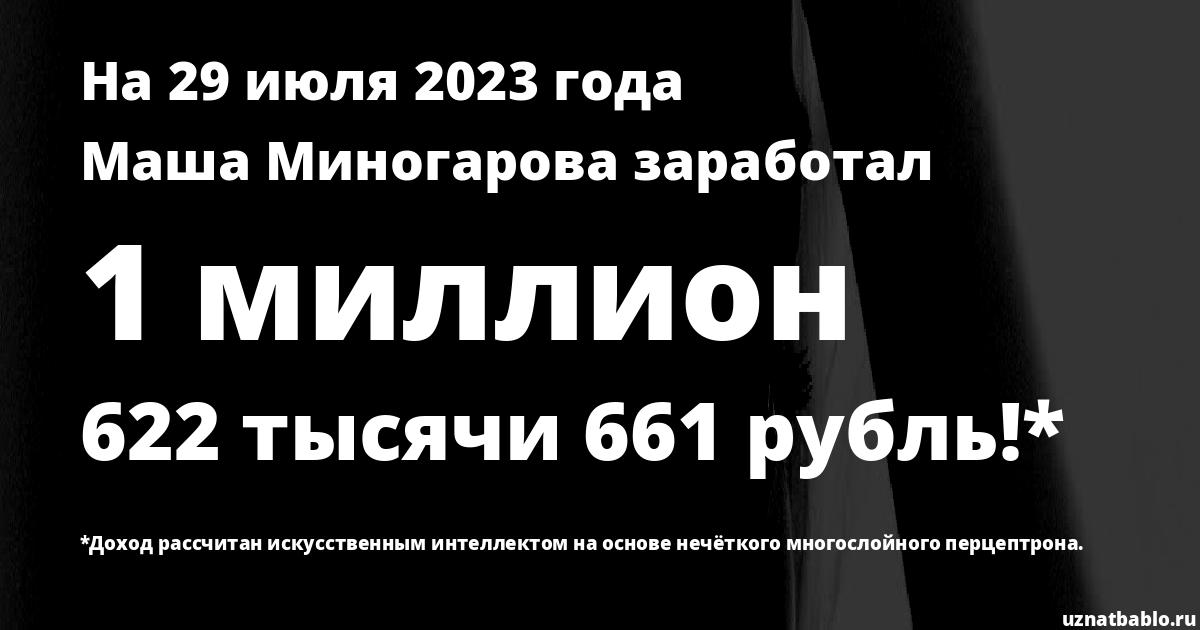 Сколько заработал Maria Minogarova на Youtube на 15 декабря 2019 года