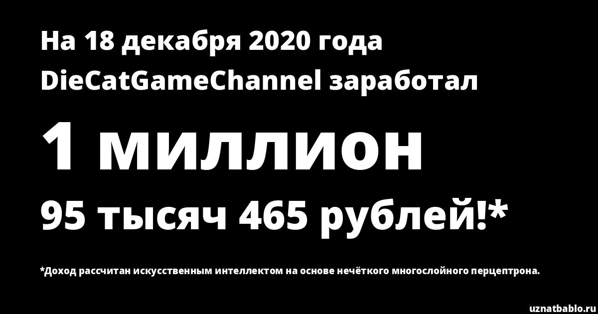 Сколько заработал Makshun-Skyrim на Youtube на 25 января 2020 года
