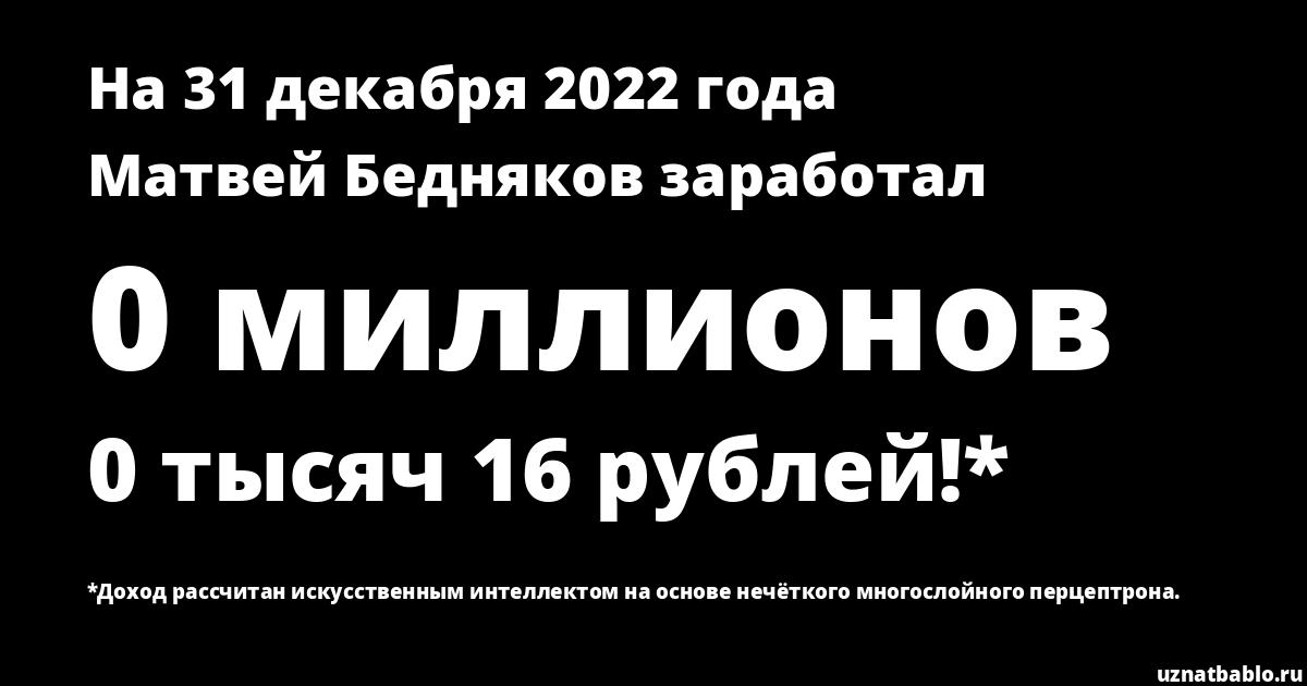 Сколько заработал Матвей Бедняков на Youtube на 12 декабря 2018 года