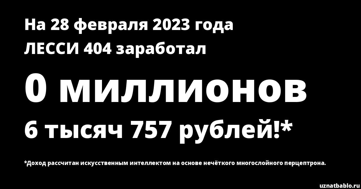 Сколько заработал Lessi 404 на Youtube на 7 апреля 2020 года