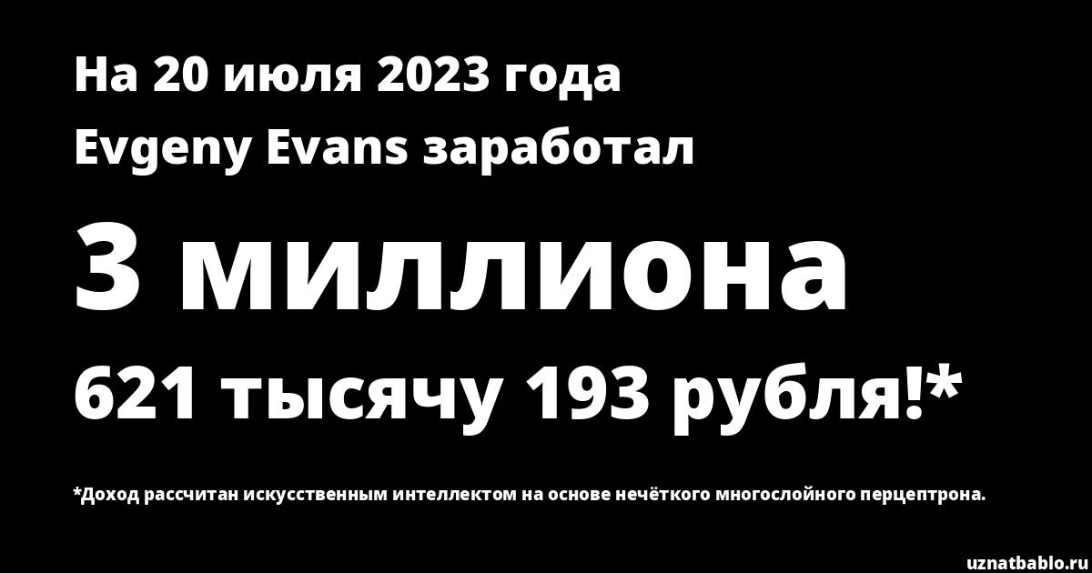 Сколько заработал Evgeny Evans на Youtube на 15 декабря 2019 года