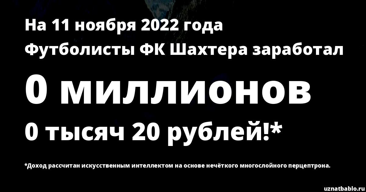 Сколько заработал Футболисты ФК Шахтера на Youtube на 25 августа 2019 года