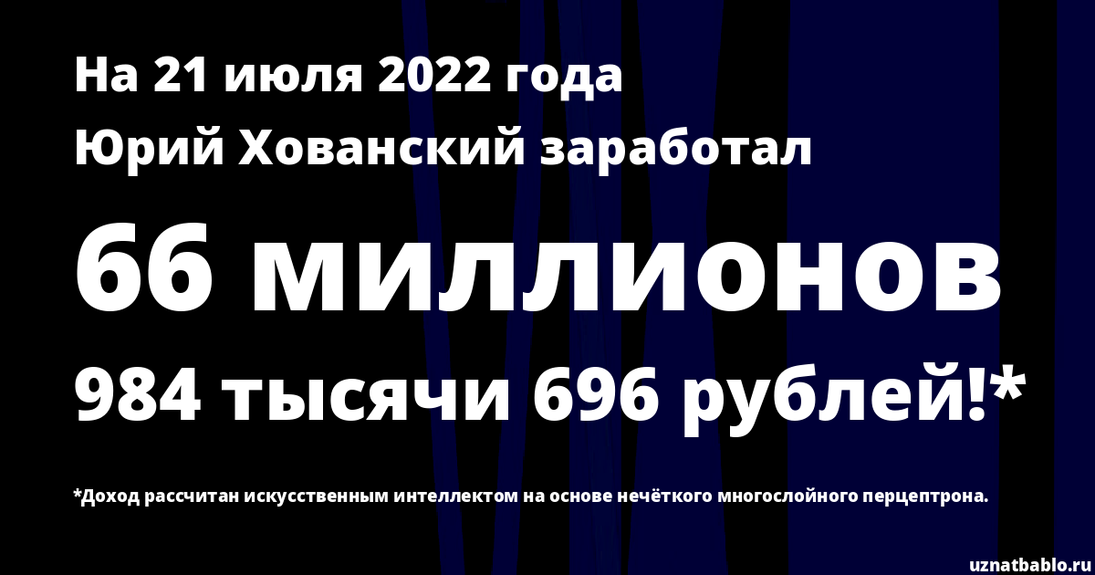 Сколько заработал Юрий Хованский на Youtube на 7 апреля 2020 года