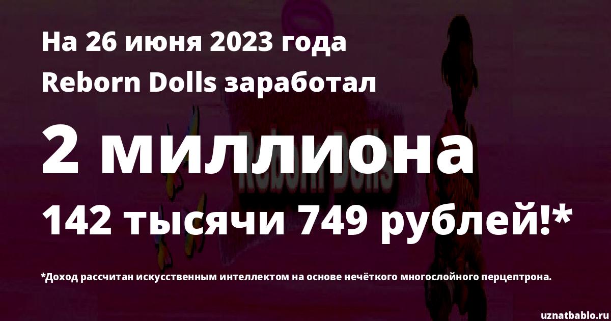 Сколько заработал Reborn Dolls на Youtube на 24 января 2020 года