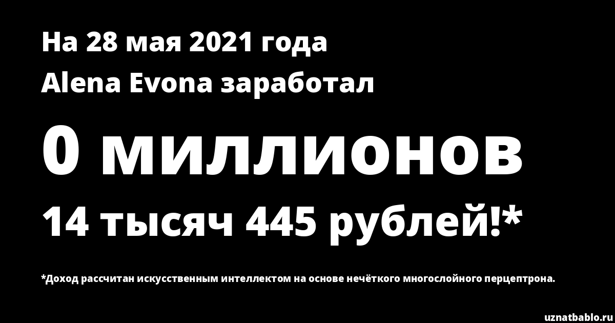 Сколько заработал Alena Evona на Youtube на 7 апреля 2020 года