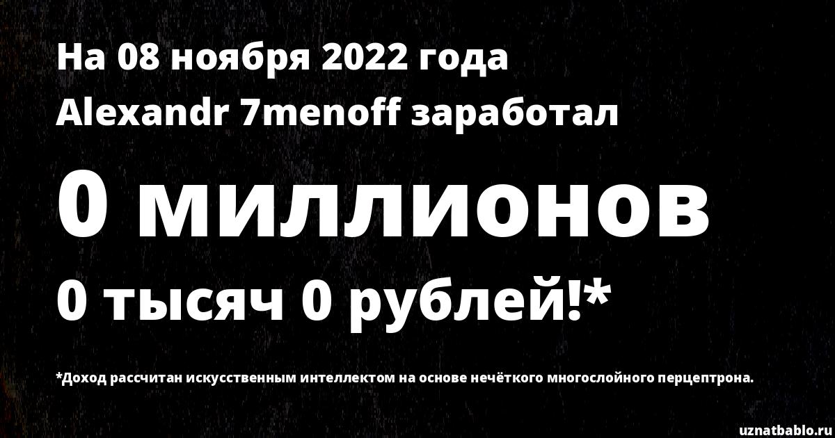Сколько заработал Alexandr Semenov на Youtube на 16 августа 2018 года