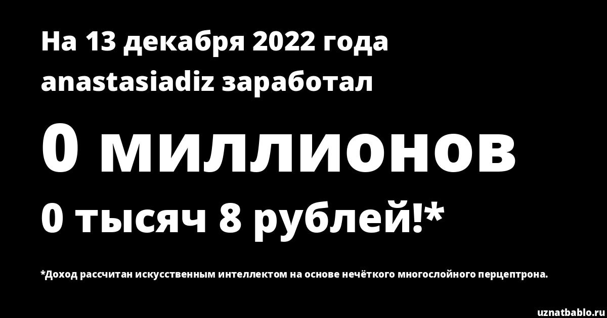 Сколько заработал Дизайнер Анастасия Кузнецова на Youtube на 19 октября 2019 года