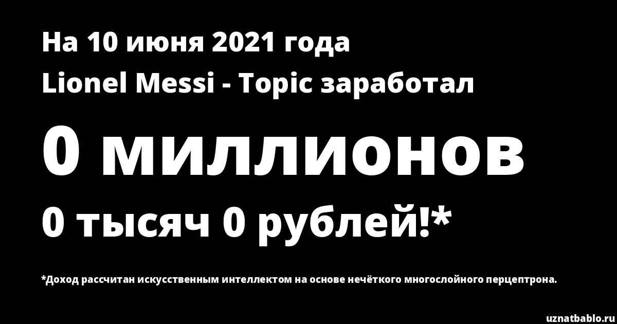 Сколько заработал Lionel Messi - Topic на Youtube на 19 мая 2019 года