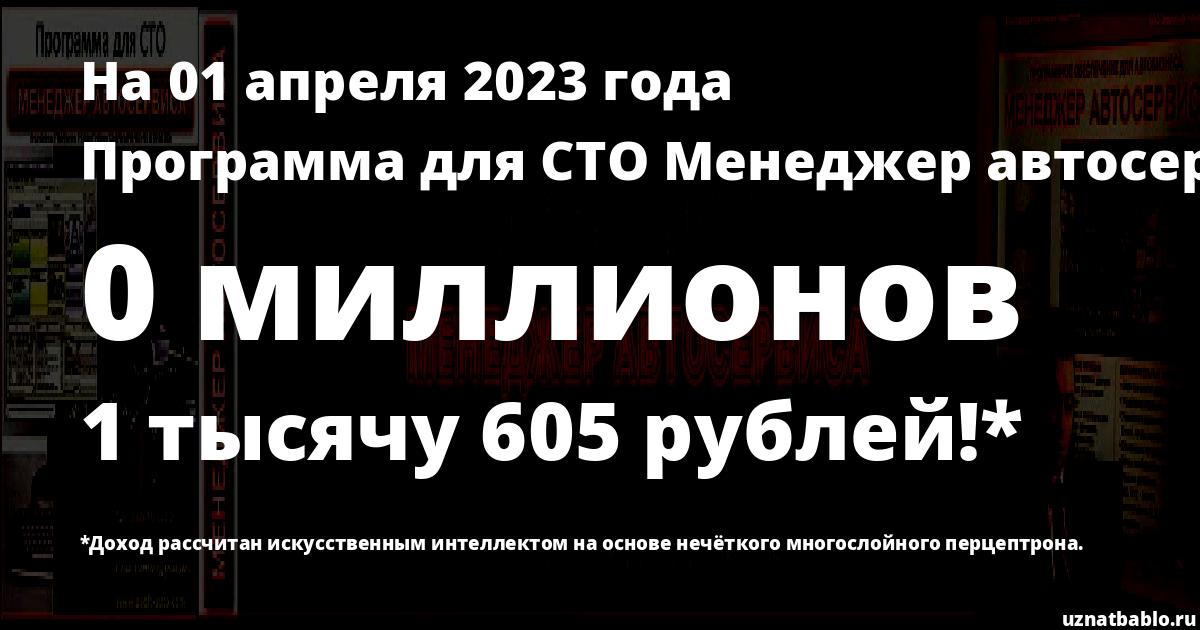 Сколько заработал Программа для СТО Менеджер автосервиса на Youtube на 24 июня 2019 года